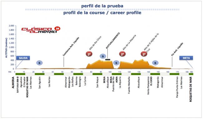 PERFIL-ETAPA-2013
